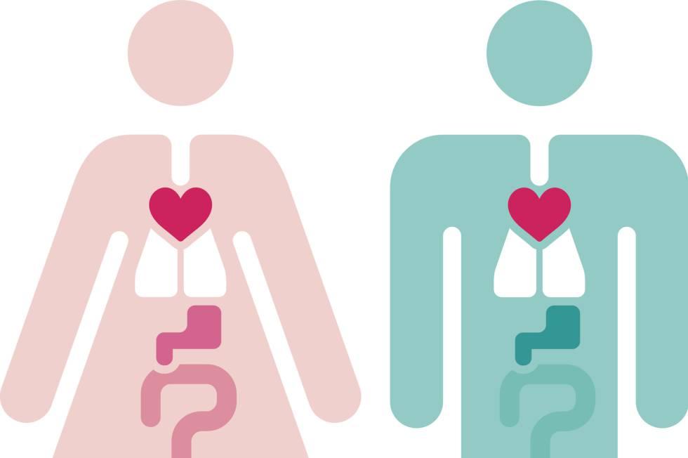 El Laboratorio de Medea: Género y enfermedades cardiovasculares